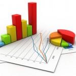 Patent Statistics